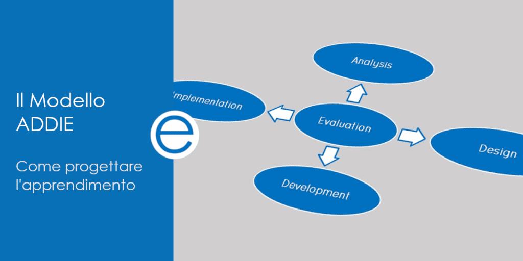 Il modello ADDIE: come progettare per l'apprendimento