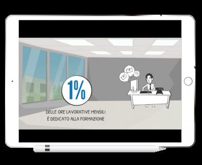 Video multimediali interattivi per le aziende